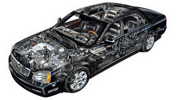 Canada Motors